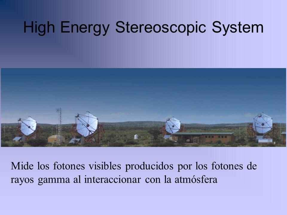 High Energy Stereoscopic System Mide los fotones visibles producidos por los fotones de rayos gamma al interaccionar con la atmósfera
