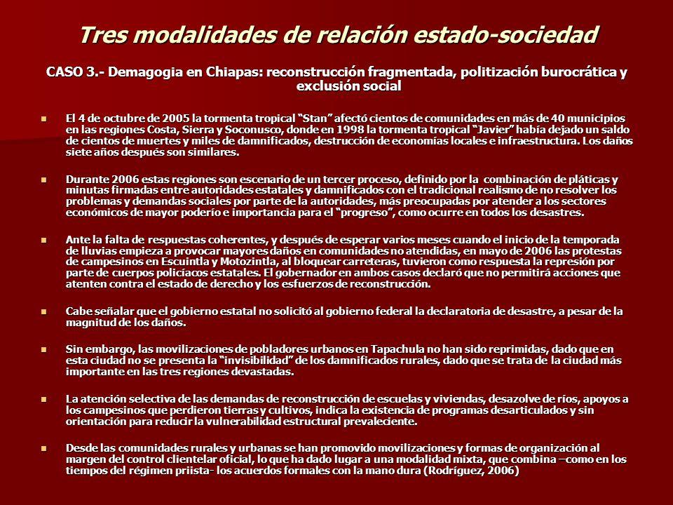 Tres modalidades de relación estado-sociedad CASO 2.- Represión en Guadalajara: explosiones de gasolina y desarticulación del tejido social En Guadala