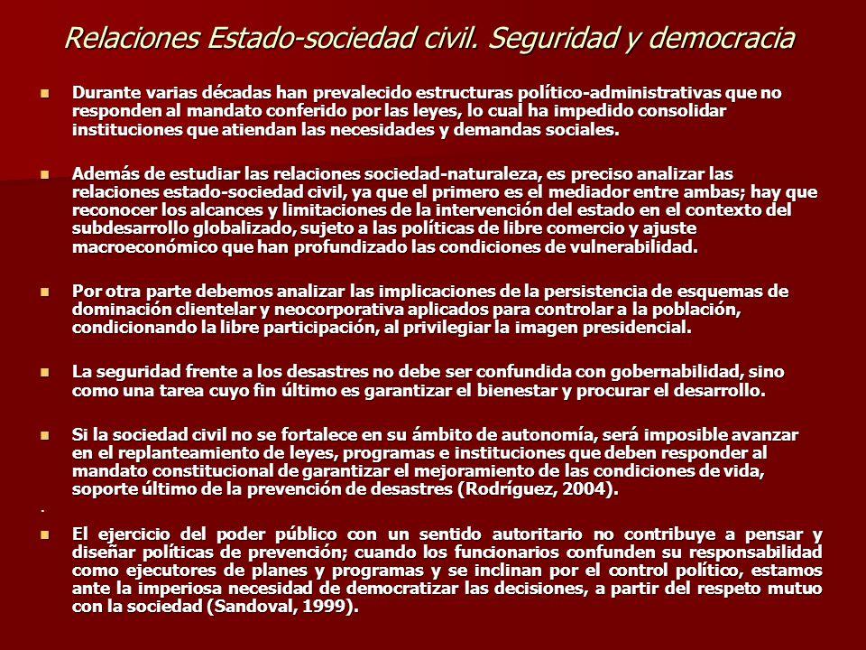 Relaciones Estado-sociedad civil.