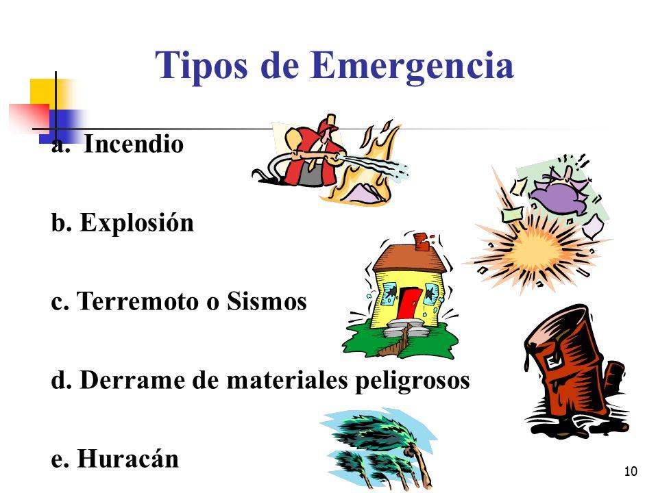 10 Tipos de Emergencia a.Incendio b. Explosión c. Terremoto o Sismos d. Derrame de materiales peligrosos e. Huracán
