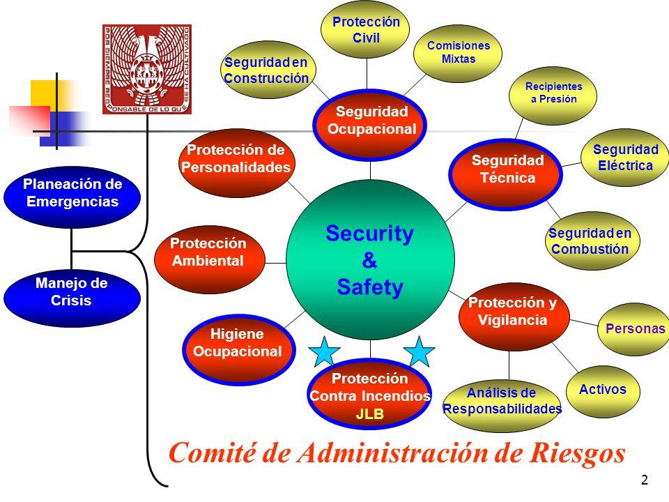 2 Security & Safety Seguridad Ocupacional Higiene Ocupacional Protección Contra Incendios JLB Protección Ambiental Seguridad Técnica Protección de Per