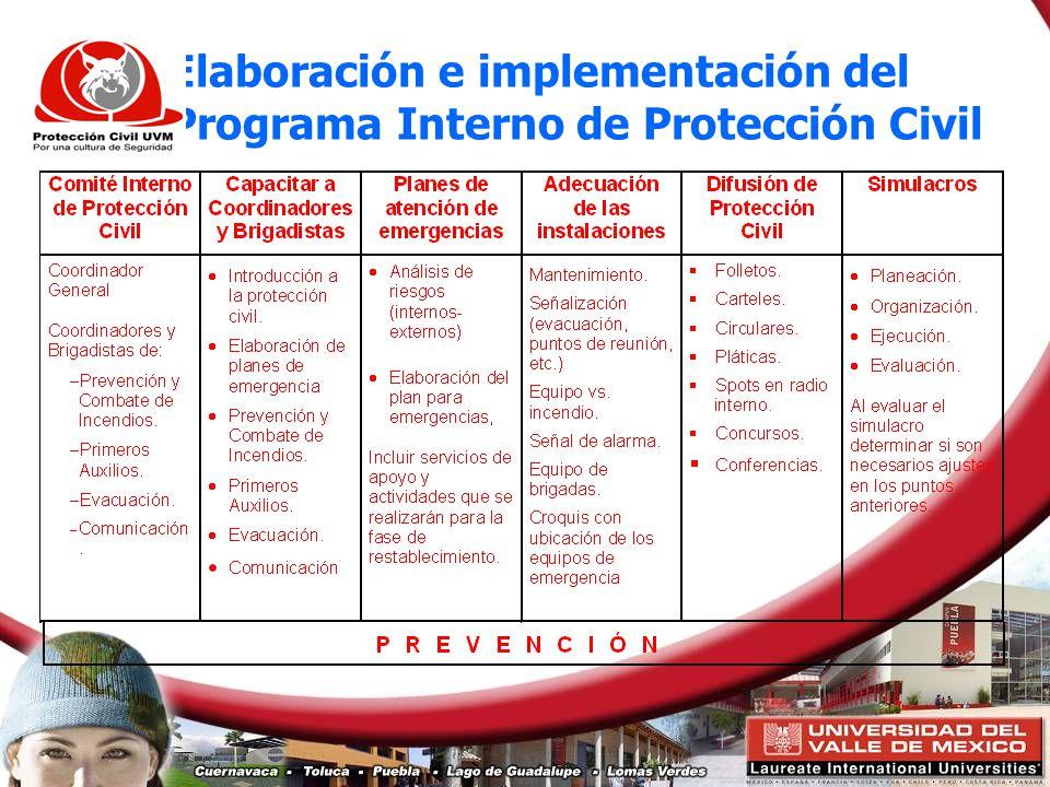 24 Elaboración e implementación del Programa Interno de Protección Civil