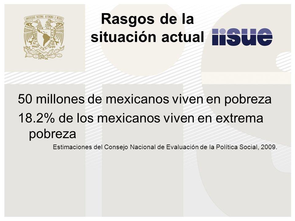 Rasgos de la situación actual 50 millones de mexicanos viven en pobreza 18.2% de los mexicanos viven en extrema pobreza Estimaciones del Consejo Nacional de Evaluación de la Política Social, 2009.