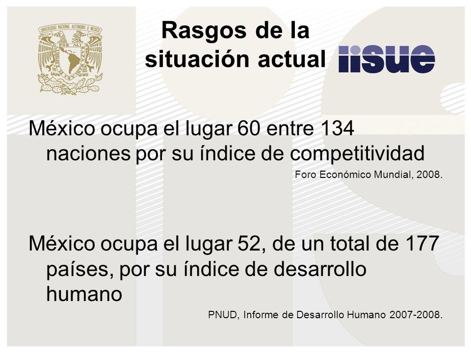 Rasgos de la situación actual México ocupa el lugar 60 entre 134 naciones por su índice de competitividad Foro Económico Mundial, 2008. México ocupa e
