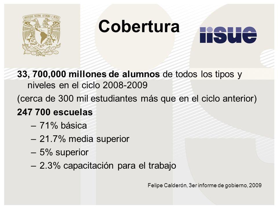 Cobertura 33, 700,000 millones de alumnos de todos los tipos y niveles en el ciclo 2008-2009 (cerca de 300 mil estudiantes más que en el ciclo anterior) 247 700 escuelas –71% básica –21.7% media superior –5% superior –2.3% capacitación para el trabajo Felipe Calderón, 3er informe de gobierno, 2009