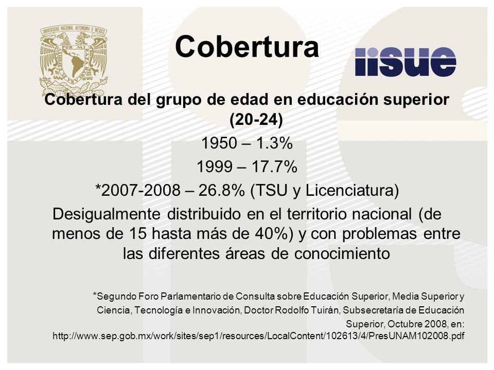 Cobertura Cobertura del grupo de edad en educación superior (20-24) 1950 – 1.3% 1999 – 17.7% *2007-2008 – 26.8% (TSU y Licenciatura) Desigualmente dis