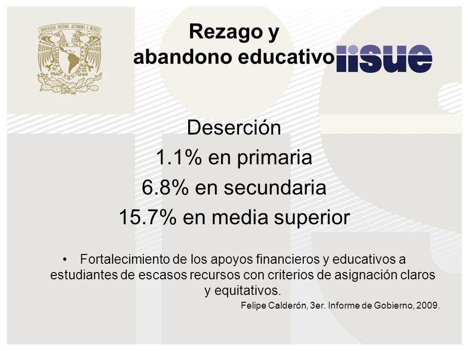Rezago y abandono educativo Deserción 1.1% en primaria 6.8% en secundaria 15.7% en media superior Fortalecimiento de los apoyos financieros y educativ