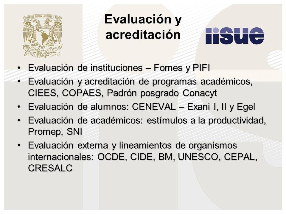 Evaluación y acreditación Evaluación de instituciones – Fomes y PIFIEvaluación de instituciones – Fomes y PIFI Evaluación y acreditación de programas académicos, CIEES, COPAES, Padrón posgrado ConacytEvaluación y acreditación de programas académicos, CIEES, COPAES, Padrón posgrado Conacyt Evaluación de alumnos: CENEVAL – Exani I, II y EgelEvaluación de alumnos: CENEVAL – Exani I, II y Egel Evaluación de académicos: estímulos a la productividad, Promep, SNIEvaluación de académicos: estímulos a la productividad, Promep, SNI Evaluación externa y lineamientos de organismos internacionales: OCDE, CIDE, BM, UNESCO, CEPAL, CRESALCEvaluación externa y lineamientos de organismos internacionales: OCDE, CIDE, BM, UNESCO, CEPAL, CRESALC