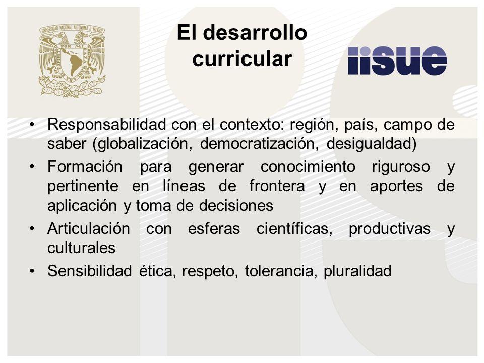 El desarrollo curricular Responsabilidad con el contexto: región, país, campo de saber (globalización, democratización, desigualdad) Formación para ge