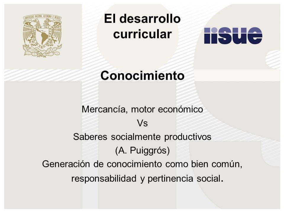 El desarrollo curricular Conocimiento Mercancía, motor económico Vs Saberes socialmente productivos (A. Puiggrós) Generación de conocimiento como bien
