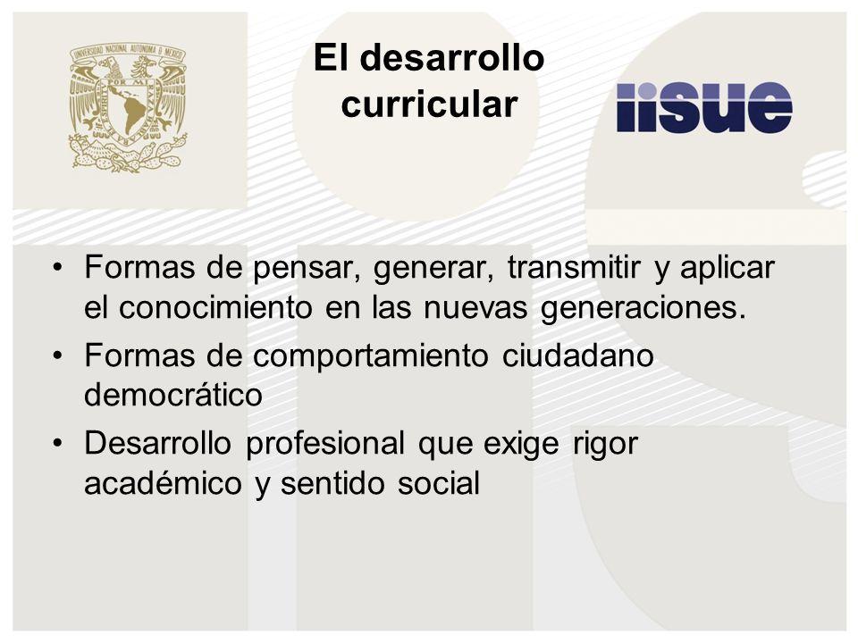El desarrollo curricular Formas de pensar, generar, transmitir y aplicar el conocimiento en las nuevas generaciones. Formas de comportamiento ciudadan