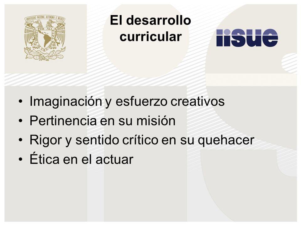 El desarrollo curricular Imaginación y esfuerzo creativos Pertinencia en su misión Rigor y sentido crítico en su quehacer Ética en el actuar