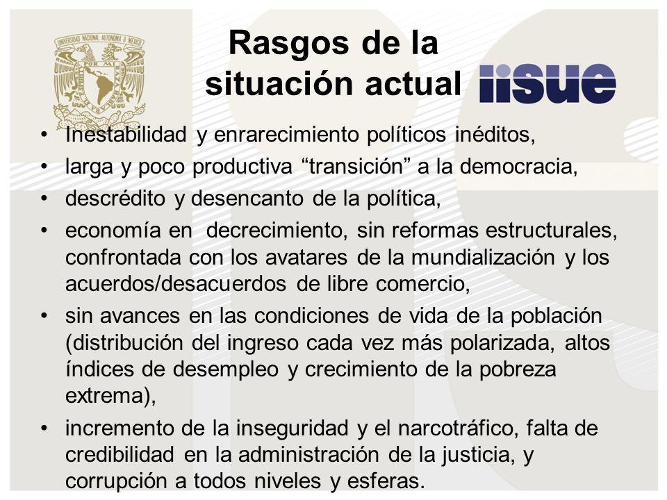 Rasgos de la situación actual Inestabilidad y enrarecimiento políticos inéditos, larga y poco productiva transición a la democracia, descrédito y dese