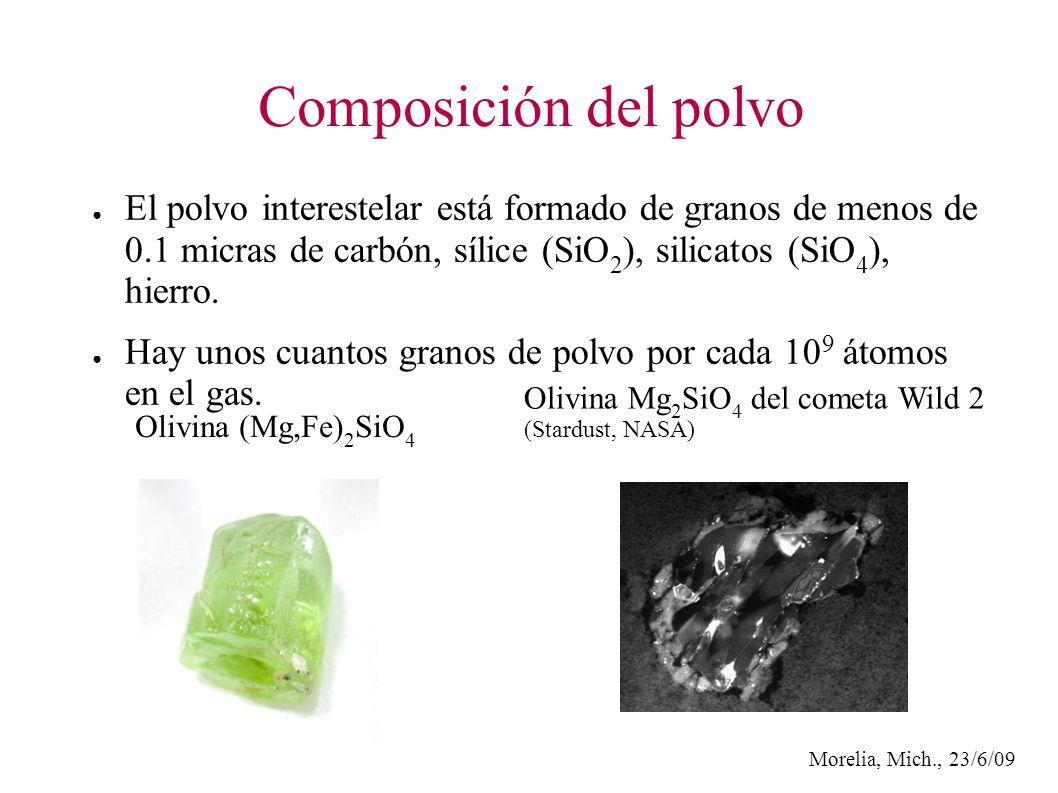 Morelia, Mich., 23/6/09 Composición del polvo El polvo interestelar está formado de granos de menos de 0.1 micras de carbón, sílice (SiO 2 ), silicatos (SiO 4 ), hierro.