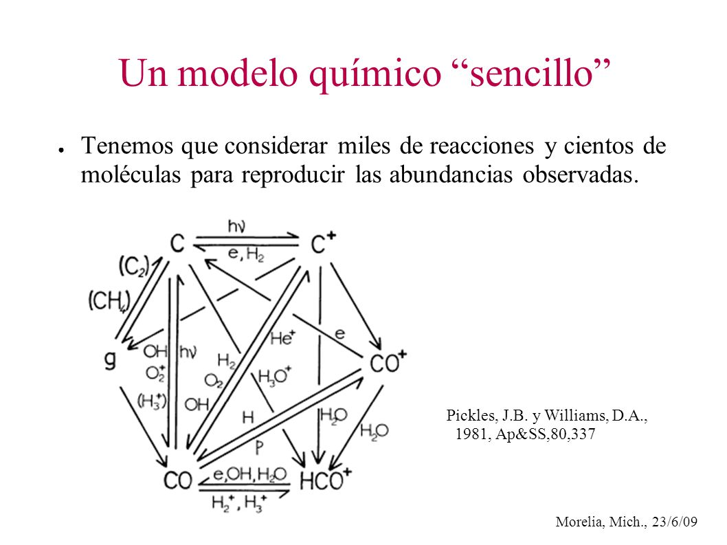 Morelia, Mich., 23/6/09 Un modelo químico sencillo Tenemos que considerar miles de reacciones y cientos de moléculas para reproducir las abundancias observadas.