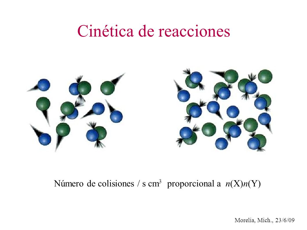 Morelia, Mich., 23/6/09 Cinética de reacciones Número de colisiones / s cm 3 proporcional a n(X)n(Y)