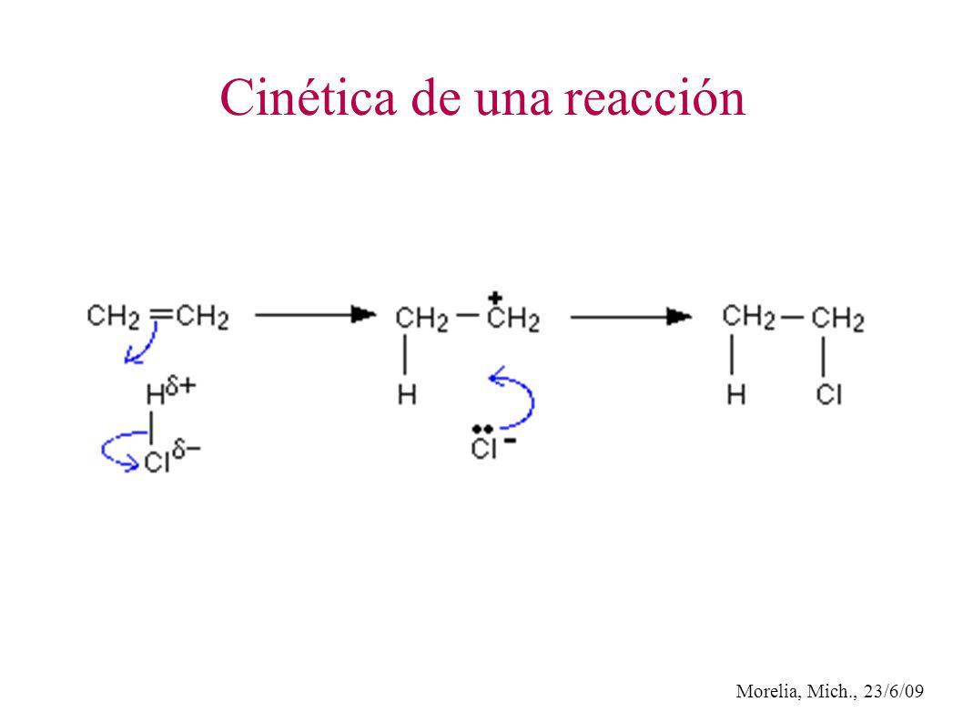 Morelia, Mich., 23/6/09 Cinética de una reacción
