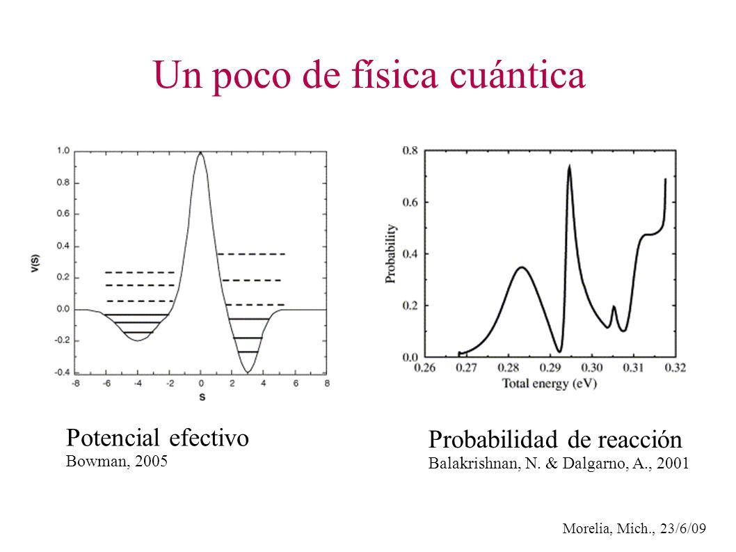 Morelia, Mich., 23/6/09 Un poco de física cuántica Potencial efectivo Bowman, 2005 Probabilidad de reacción Balakrishnan, N.
