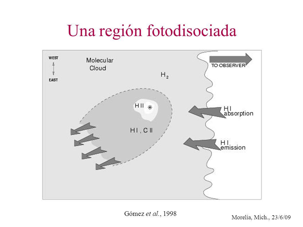 Morelia, Mich., 23/6/09 Una región fotodisociada Gómez et al., 1998