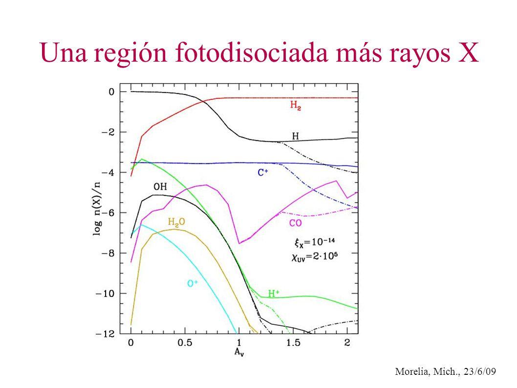 Morelia, Mich., 23/6/09 Una región fotodisociada más rayos X