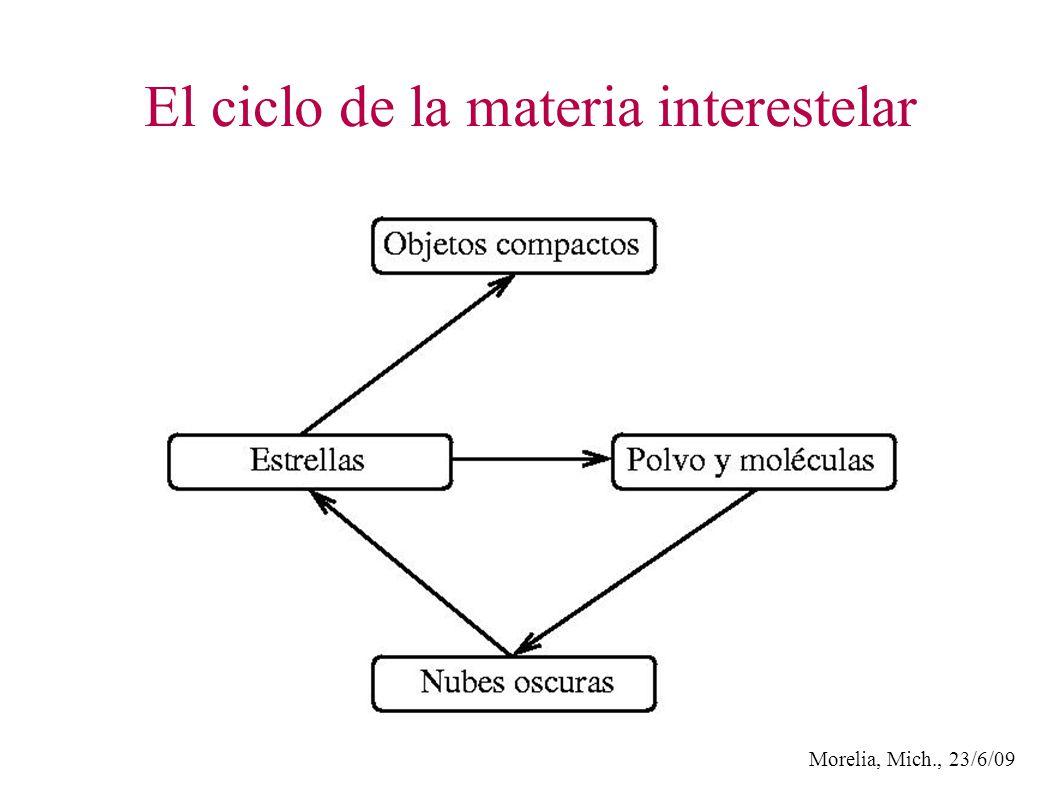 Morelia, Mich., 23/6/09 El ciclo de la materia interestelar