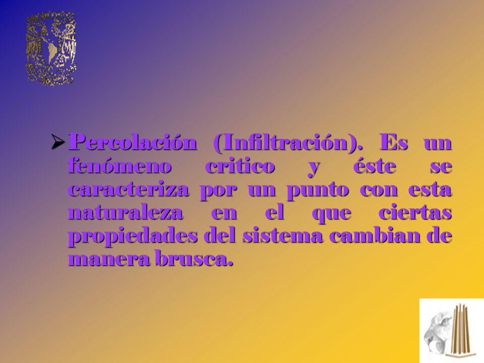 Percolación (Infiltración). Es un fenómeno critico y éste se caracteriza por un punto con esta naturaleza en el que ciertas propiedades del sistema ca
