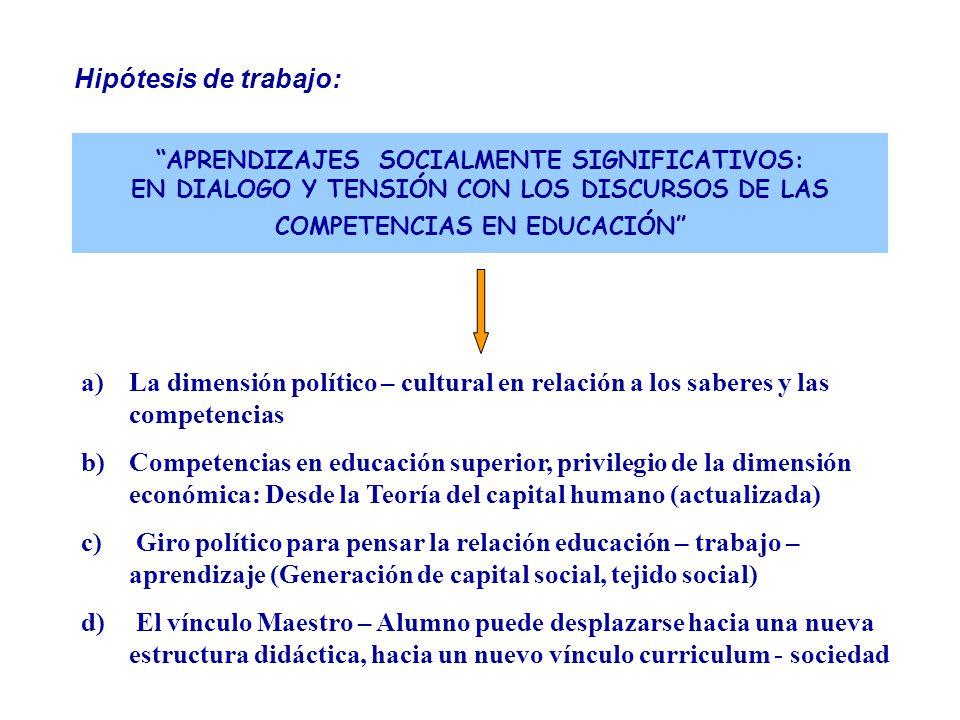 CATEGORÍA, SABERES SOCIALMENTE PRODUCTIVOS, A. Puiggrós y R. Gagliano [lo que la categoría evoca para mover la imaginación] SSP Se expresan en proyect