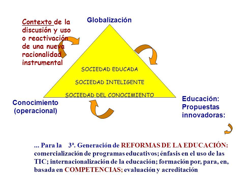 SOCIEDAD EDUCADA SOCIEDAD INTELIGENTE SOCIEDAD DEL CONOCIMIENTO Globalización Conocimiento (operacional) Educación: Propuestas innovadoras:...