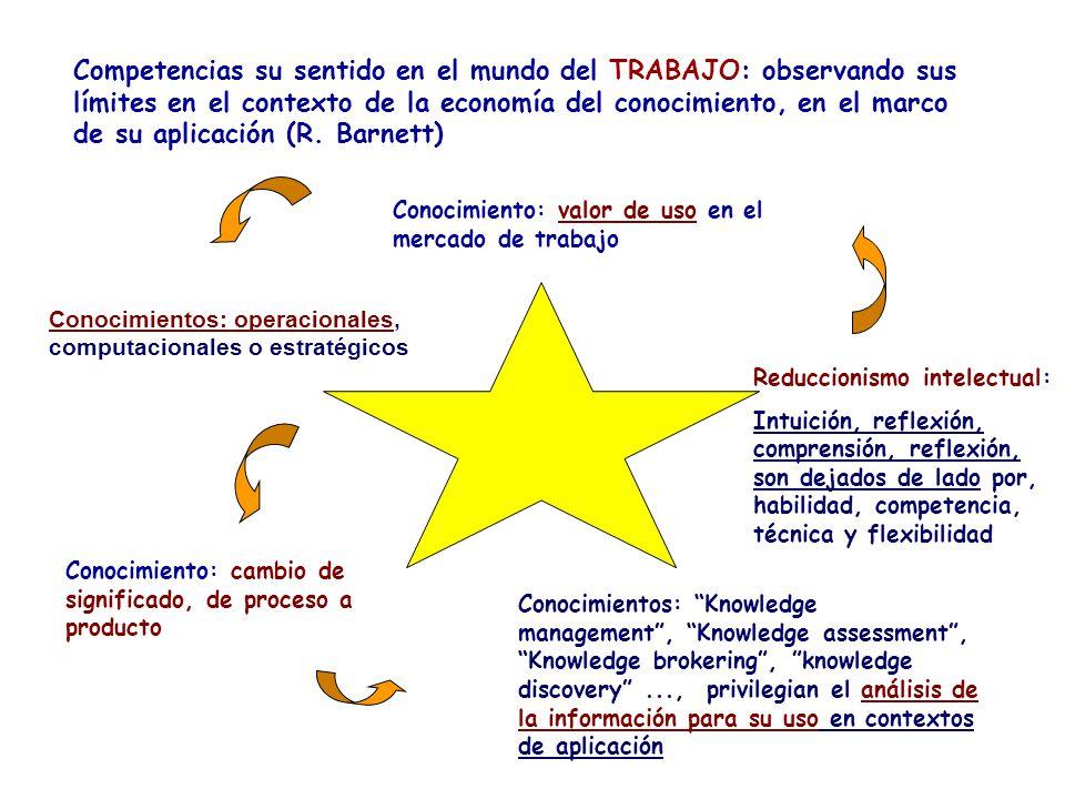 Competencias su sentido en el mundo del TRABAJO: observando sus límites en el contexto de la economía del conocimiento, en el marco de su aplicación (R.