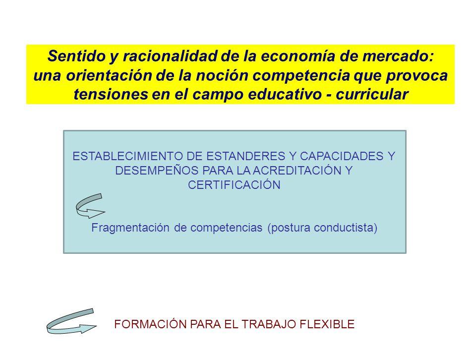 Sentido y racionalidad de la economía de mercado: una orientación de la noción competencia que provoca tensiones en el campo educativo - curricular FORMACIÓN PARA EL TRABAJO FLEXIBLE ESTABLECIMIENTO DE ESTANDERES Y CAPACIDADES Y DESEMPEÑOS PARA LA ACREDITACIÓN Y CERTIFICACIÓN Fragmentación de competencias (postura conductista)