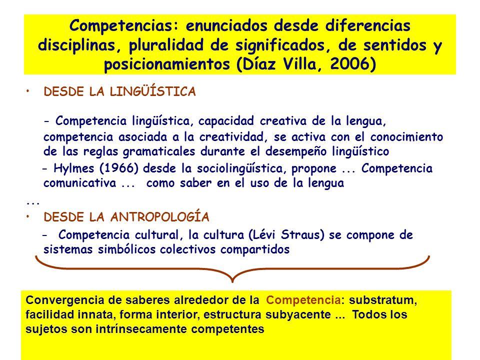 Competencias: enunciados desde diferencias disciplinas, pluralidad de significados, de sentidos y posicionamientos (Díaz Villa, 2006) DESDE LA LINGÜÍSTICA - Competencia lingüística, capacidad creativa de la lengua, competencia asociada a la creatividad, se activa con el conocimiento de las reglas gramaticales durante el desempeño lingüístico - Hylmes (1966) desde la sociolingüística, propone...