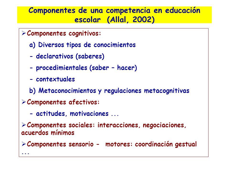 Componentes de una competencia en educación escolar (Allal, 2002) Componentes cognitivos: a) Diversos tipos de conocimientos - declarativos (saberes) - procedimientales (saber – hacer) - contextuales b) Metaconocimientos y regulaciones metacognitivas Componentes afectivos: - actitudes, motivaciones...
