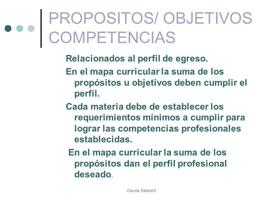 PROPOSITOS/ OBJETIVOS COMPETENCIAS Relacionados al perfil de egreso. En el mapa curricular la suma de los propósitos u objetivos deben cumplir el perf