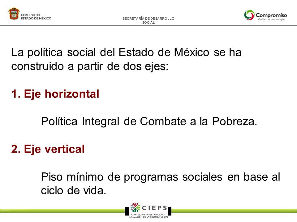 SECRETARÍA DE DESARROLLO SOCIAL La política social del Estado de México se ha construido a partir de dos ejes: 1.