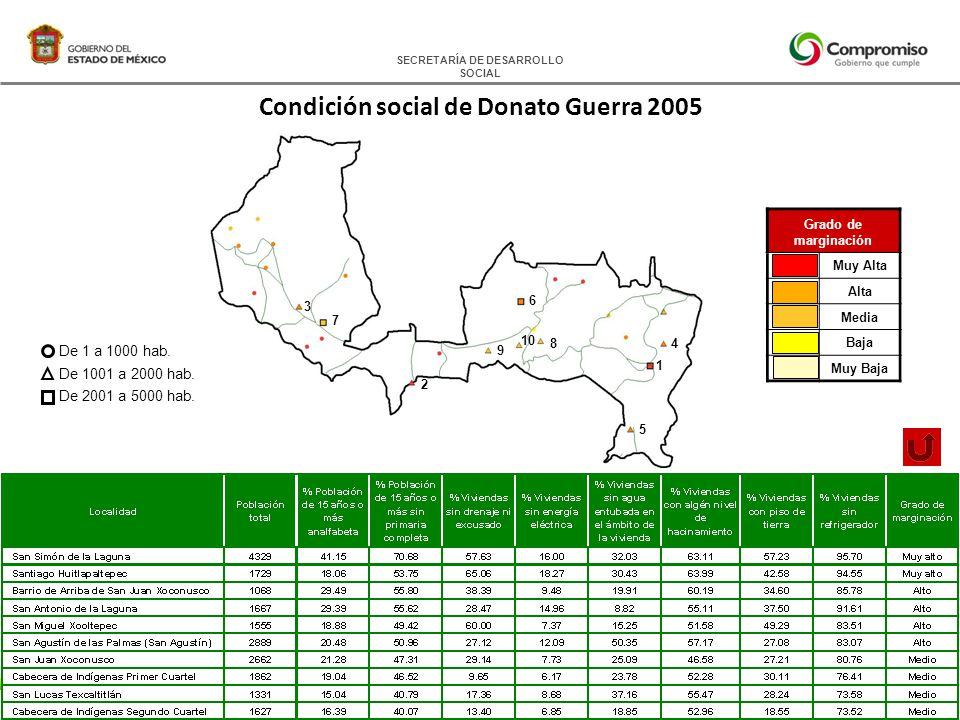 Condición social de Donato Guerra 2005 De 1 a 1000 hab.