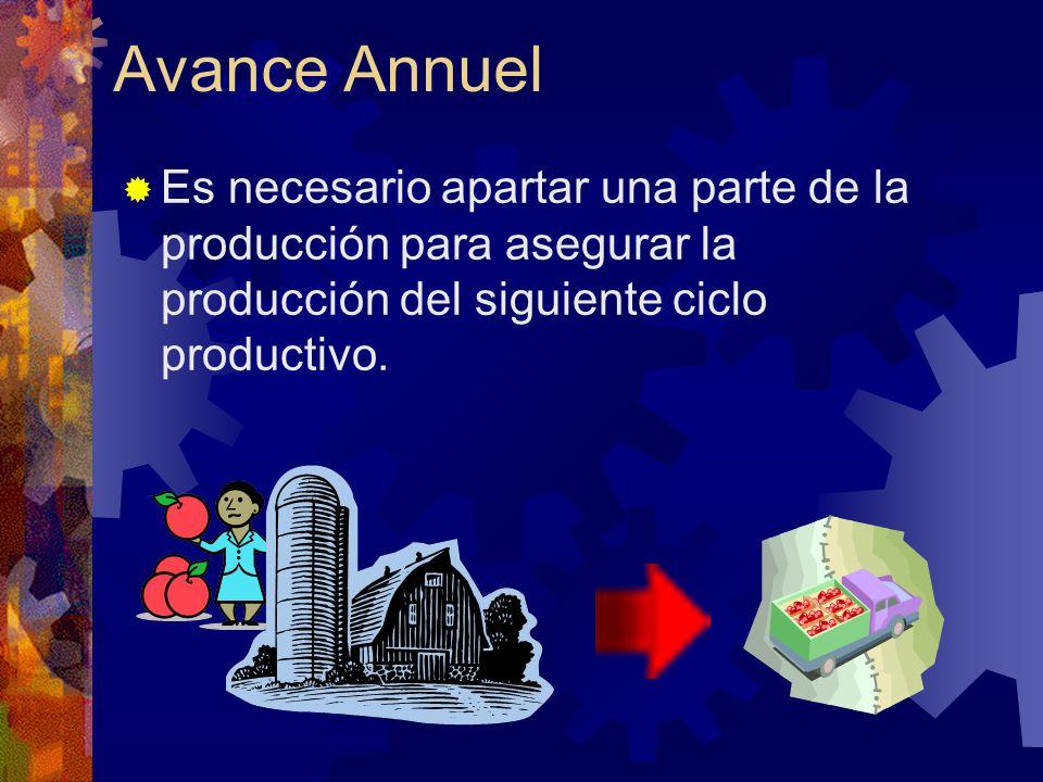Tableau Economique Clase propietaria: tenedores de tierras incluyendo al rey. Clase productiva: agricultores y asalariados. Clase estéril: artesanos y