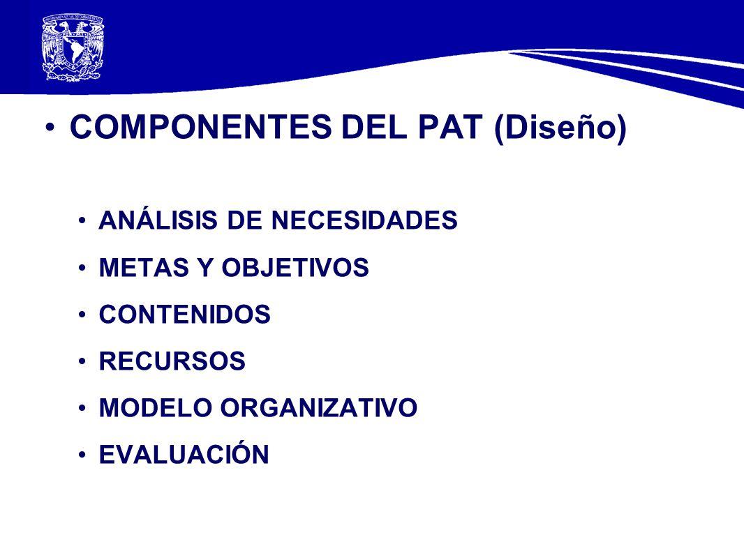 COMPONENTES DEL PAT (Diseño) ANÁLISIS DE NECESIDADES METAS Y OBJETIVOS CONTENIDOS RECURSOS MODELO ORGANIZATIVO EVALUACIÓN