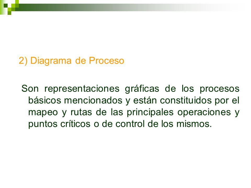 2) Diagrama de Proceso Son representaciones gráficas de los procesos básicos mencionados y están constituidos por el mapeo y rutas de las principales operaciones y puntos críticos o de control de los mismos.