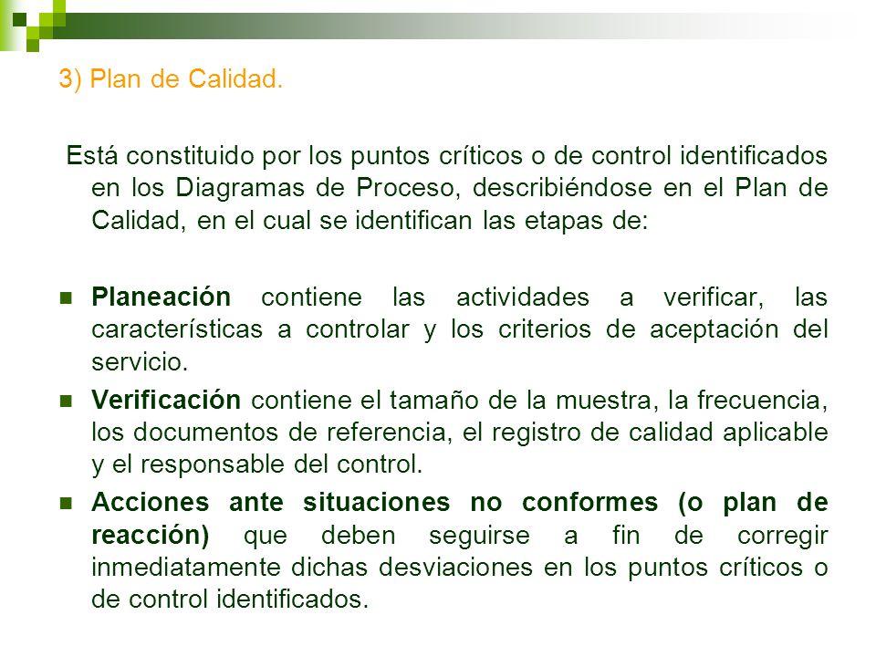3) Plan de Calidad. Está constituido por los puntos críticos o de control identificados en los Diagramas de Proceso, describiéndose en el Plan de Cali