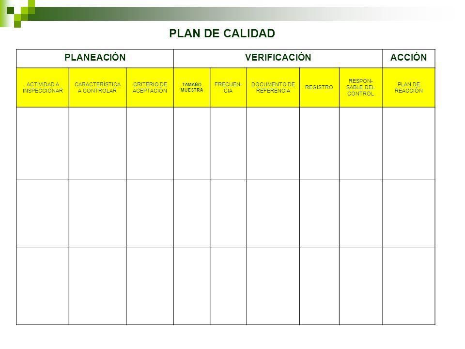 PLAN DE CALIDAD PLANEACIÓNVERIFICACIÓNACCIÓN ACTIVIDAD A INSPECCIONAR CARACTERÍSTICA A CONTROLAR CRITERIO DE ACEPTACIÓN TAMAÑO MUESTRA FRECUEN- CIA DOCUMENTO DE REFERENCIA REGISTRO RESPON- SABLE DEL CONTROL PLAN DE REACCIÓN