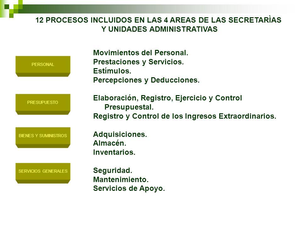 Movimientos del Personal. Prestaciones y Servicios. Estímulos. Percepciones y Deducciones. Elaboración, Registro, Ejercicio y Control Presupuestal. Re