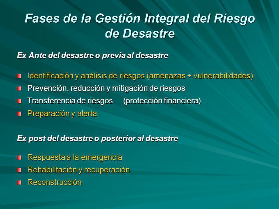 Fases de la Gestión Integral del Riesgo de Desastre Ex Ante del desastre o previa al desastre Identificación y análisis de riesgos (amenazas + vulnera