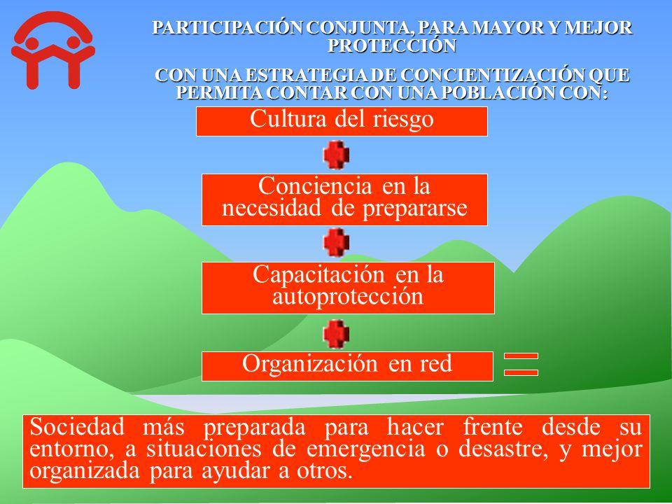 ¿QUE ES LA RED BCPC .