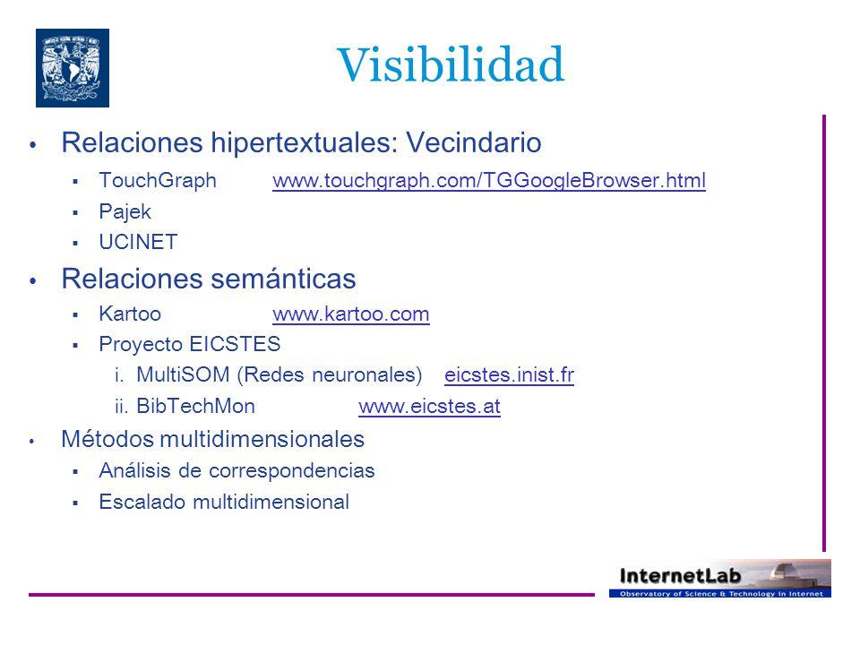 Visibilidad Relaciones hipertextuales: Vecindario TouchGraphwww.touchgraph.com/TGGoogleBrowser.html Pajek UCINET Relaciones semánticas Kartoowww.kartoo.com Proyecto EICSTES i.