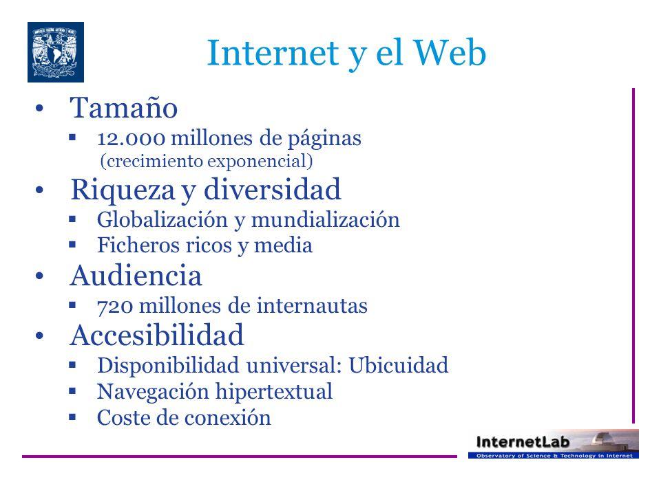 Internet y el Web Tamaño 12.000 millones de páginas (crecimiento exponencial) Riqueza y diversidad Globalización y mundialización Ficheros ricos y media Audiencia 720 millones de internautas Accesibilidad Disponibilidad universal: Ubicuidad Navegación hipertextual Coste de conexión