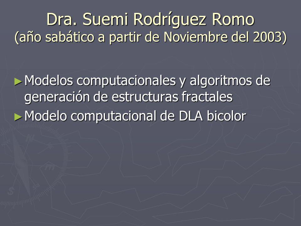 Dra. Suemi Rodríguez Romo (año sabático a partir de Noviembre del 2003) Modelos computacionales y algoritmos de generación de estructuras fractales Mo