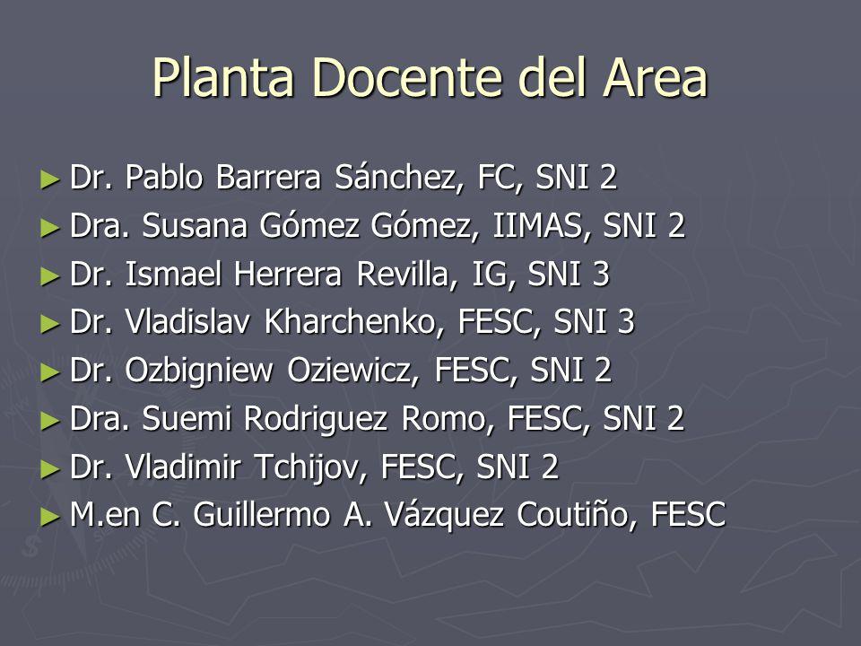 Planta Docente del Area Dr. Pablo Barrera Sánchez, FC, SNI 2 Dr. Pablo Barrera Sánchez, FC, SNI 2 Dra. Susana Gómez Gómez, IIMAS, SNI 2 Dra. Susana Gó