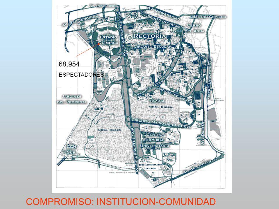68,954 ESPECTADORES COMPROMISO: INSTITUCION-COMUNIDAD