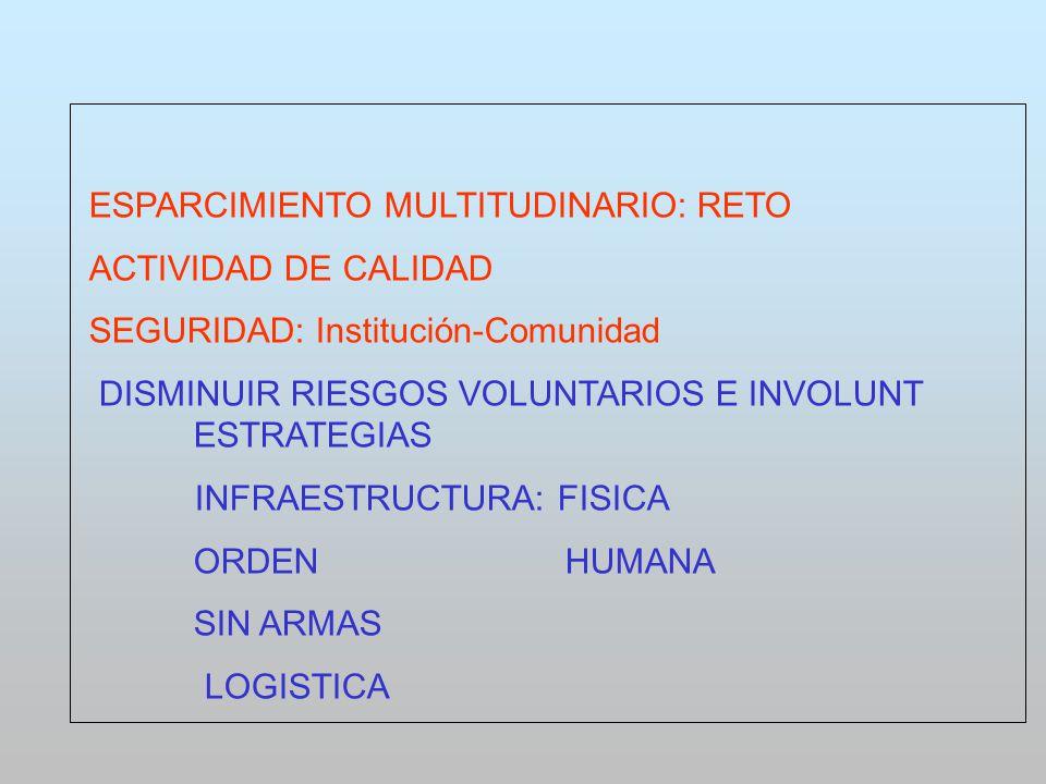 ESPARCIMIENTO MULTITUDINARIO: RETO ACTIVIDAD DE CALIDAD SEGURIDAD: Institución-Comunidad DISMINUIR RIESGOS VOLUNTARIOS E INVOLUNT ESTRATEGIAS INFRAEST