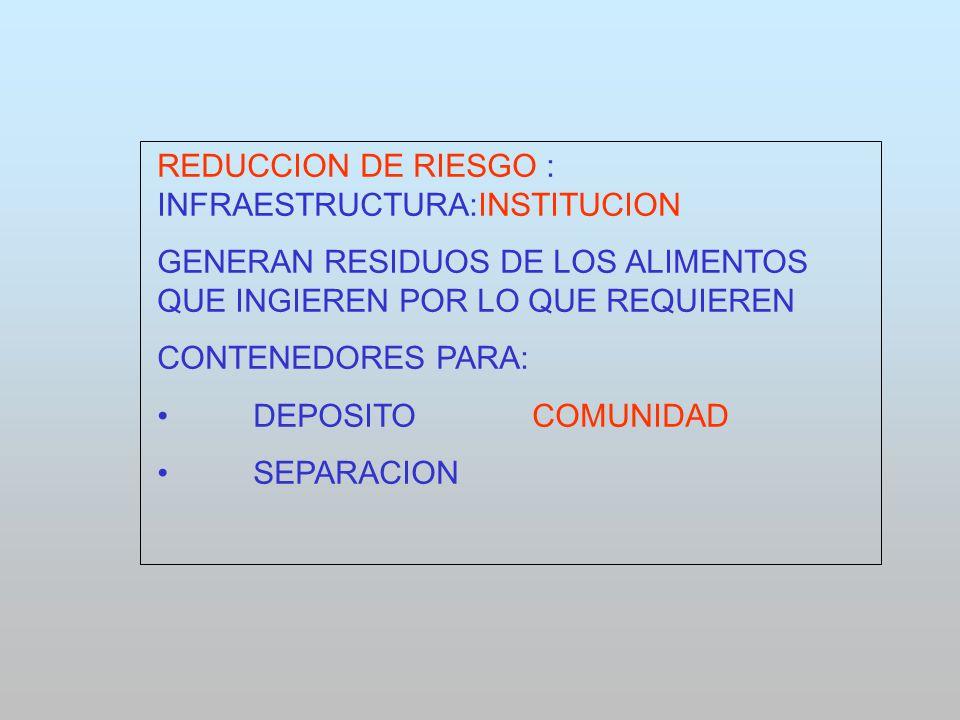 REDUCCION DE RIESGO : INFRAESTRUCTURA:INSTITUCION GENERAN RESIDUOS DE LOS ALIMENTOS QUE INGIEREN POR LO QUE REQUIEREN CONTENEDORES PARA: DEPOSITO COMU